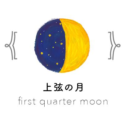 蟹座上弦の月