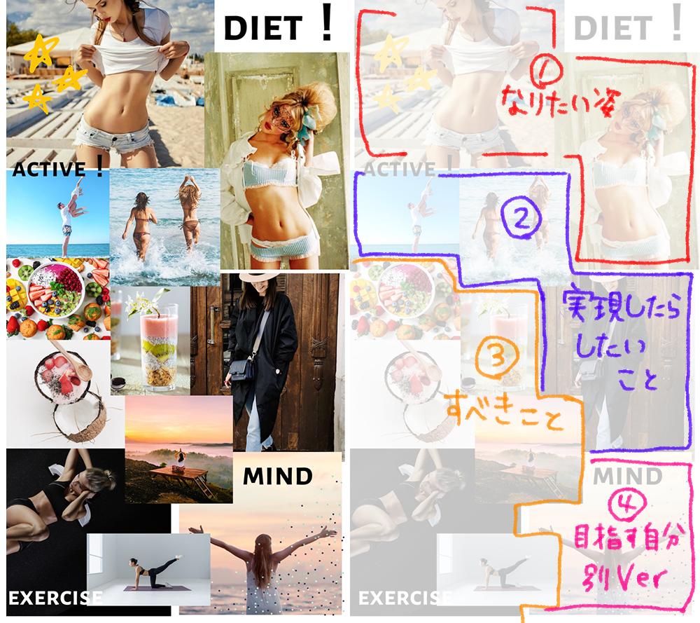 Canva Storiesで作ったダイエット用のビジョンボードで使った写真を解説するよ!