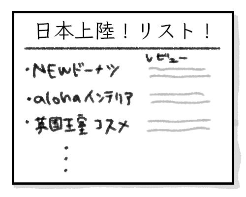 バレットジャーナルに足したい!牡羊座的ページ!ー日本上陸リスト